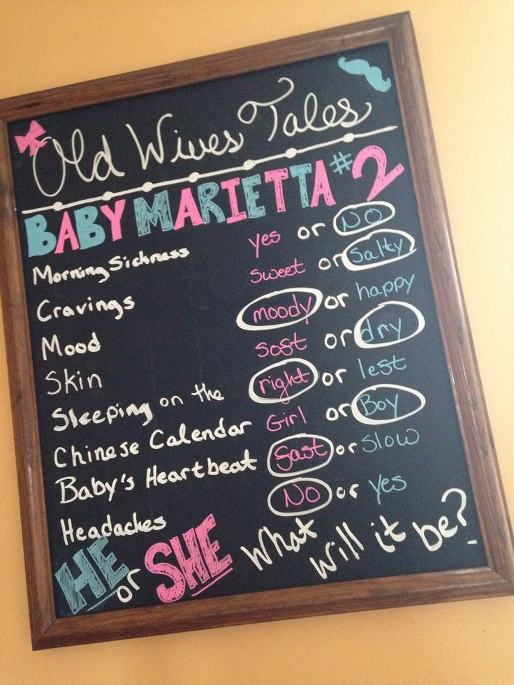 My Old Wives Tales chalkboard!