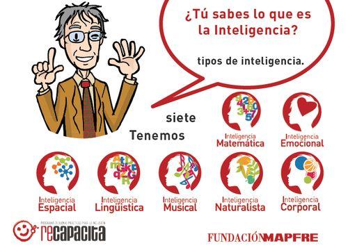 Guias didáticos para trabalhar as inteligências múltiplas