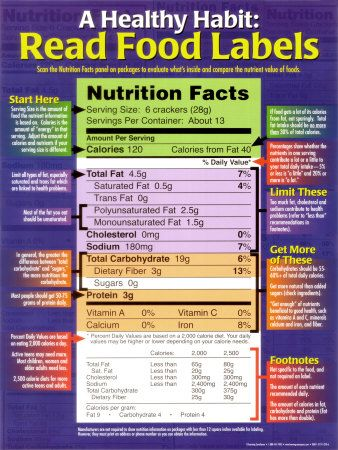 Read all our food labels and be informed...