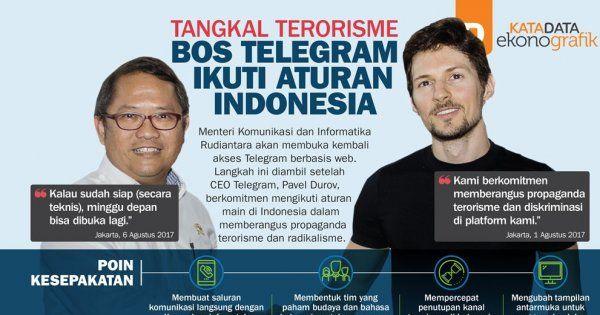 Tangkal Terorisme, Bos Telegram Ikuti Aturan Indonesia
