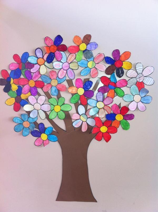 Travaux manuels : arbre à fleurs pour décorer. Avec l'arrivée du printemps et, si vous avez des enfants à la maison, on peut réserver l'un des murs de leurs chambres pour le décorer avec des fleurs. Cette idée peut aussi être utilisée pour les pro...