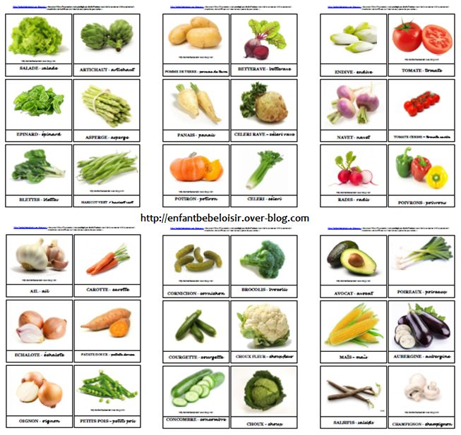 Cartes de nomenclature (image) à imprimer gratuitement - à plastifier - Les légumes http://enfantbebeloisir.over-blog.com – document libre d'impression mais protégé par droit d'auteur merci de le conserver à titre personnel - - interdiction de le diffuser...
