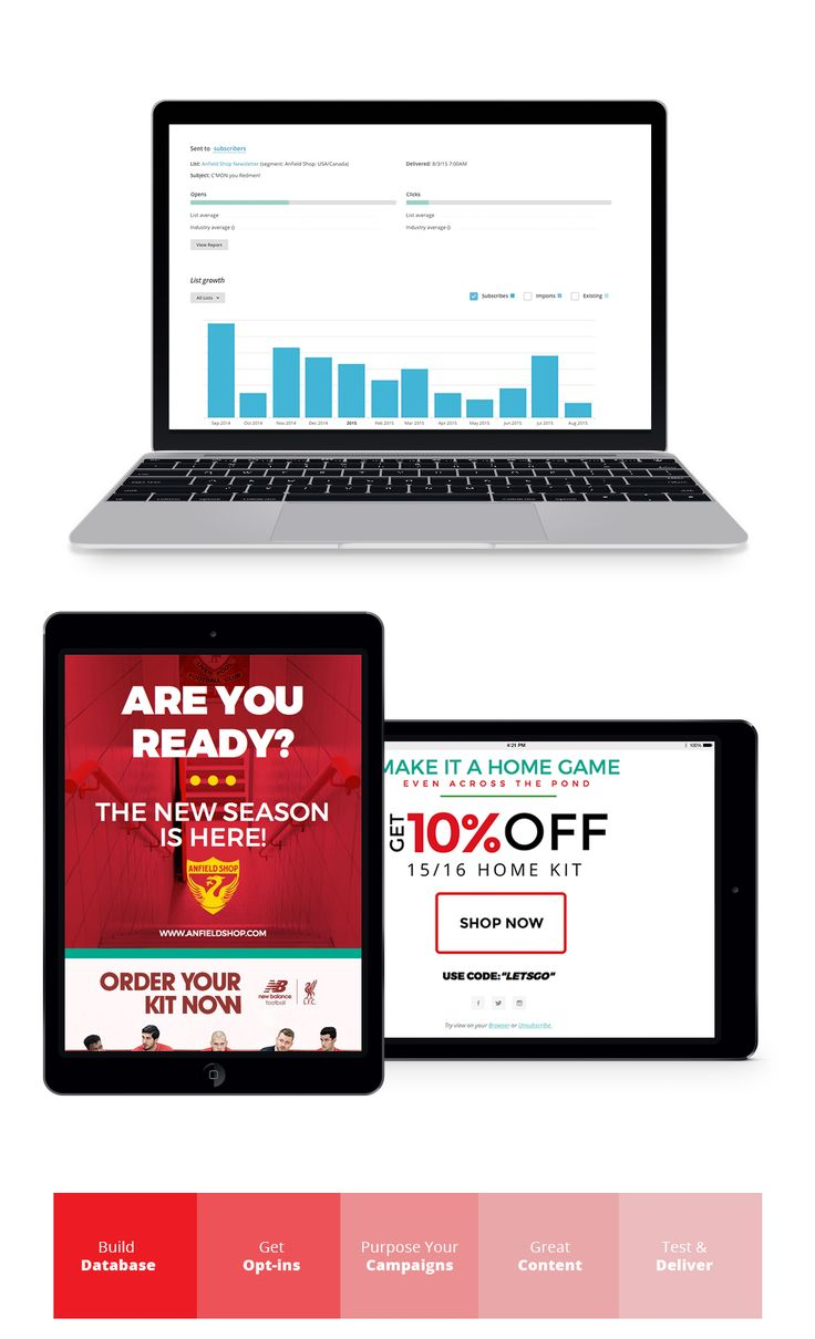 World famous Liverpool FC's Anfield Shop has been US & Canada's #1 online store. See how we helped them with their email marketing presence.