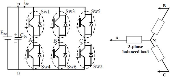 3-Phase Voltage Source Inverter With Square Wave Output