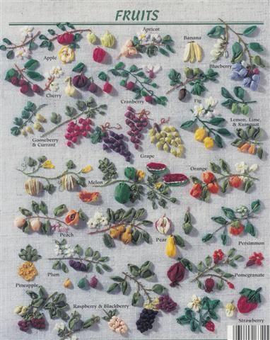Ribbon Embroidery Stitches Encyclopedia Of Ribbon