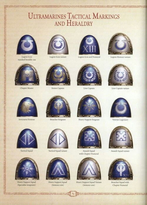 Ultramarines legion heraldry and markings