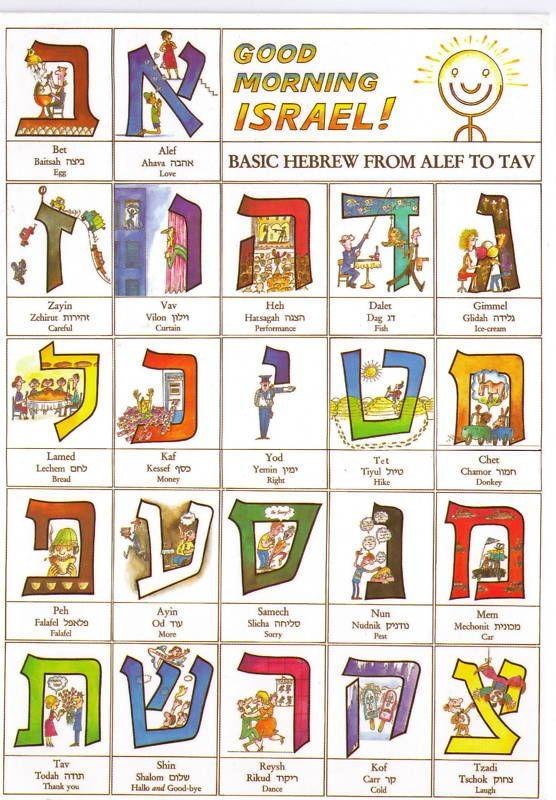 Details about learn hebrew alphabet postcard alef bet for Lettere ebraiche