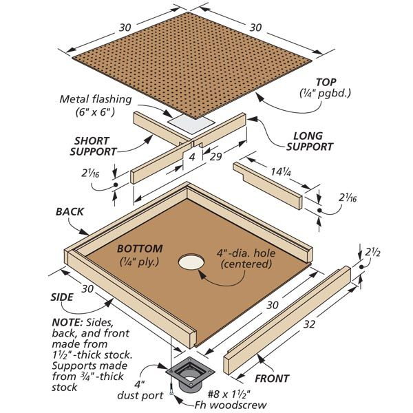 Downdraft Table Plans Free Woodworking Projects Amp Plans