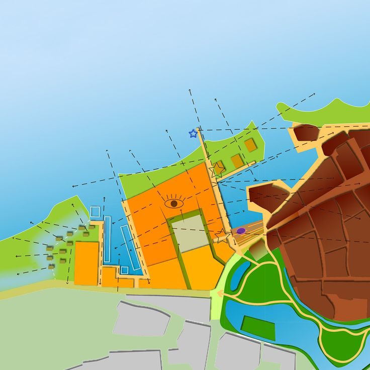 Transformatie van het buitendijkse waterfront van de voormalige industriële…