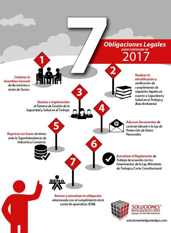 Infografia obligaciones legales para el 2017 / sikpo