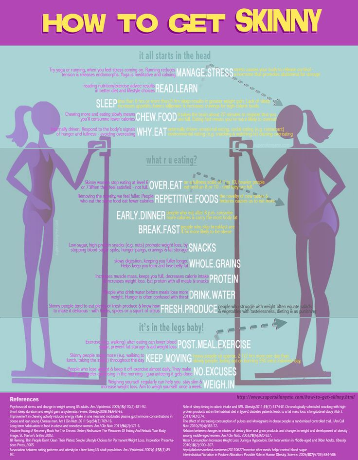 Cool websiteGet Healthy, Be Healthy, Healthy Tips, Weights Loss Tips, Get Fit, Get Skinny, Weightloss, Body Types, Be Skinny