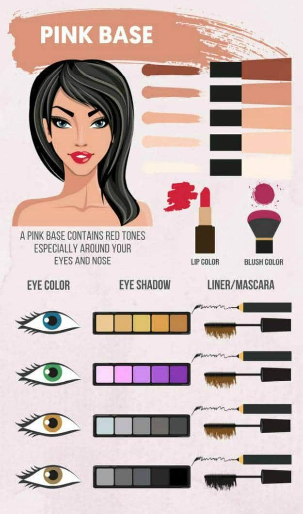 Want to look fresh and fab? Go back to the basics of makeup colors with our helpful makeup guide. Find out what colors flatter your skin the most here! | Pink Base | Makeup Guide | Makeup Colors By Skin Tone