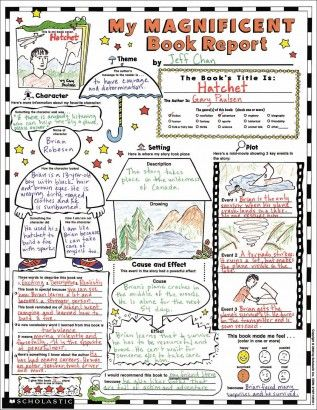 English Language Arts - Book Report Forms