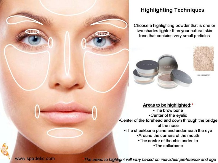 Tips to create luminous skin with our product of the week, Mirabella Beauty's Pure Finish Illuminate - 10% off this week only at www.spadelic.com