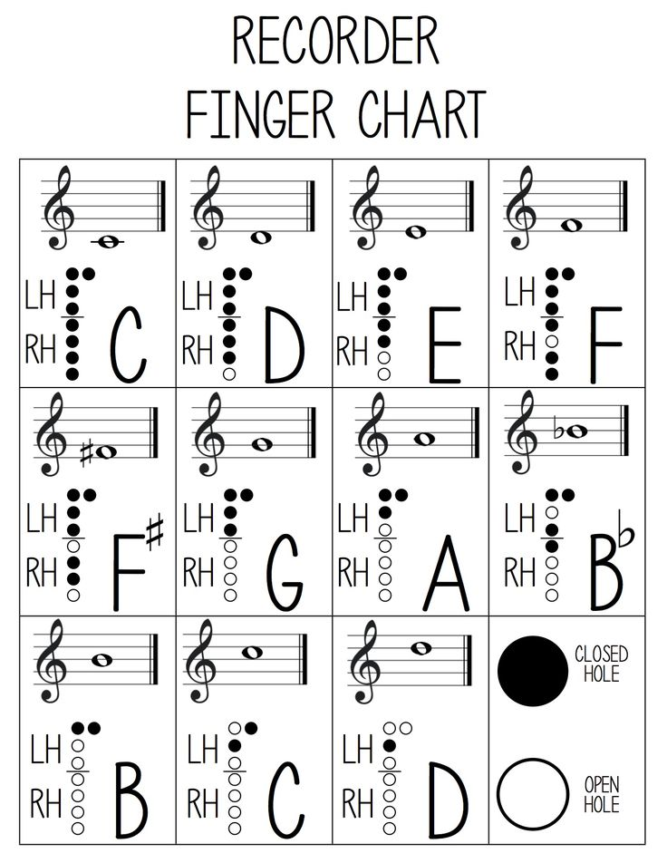 Free Recorder Finger Chart Big Letters For Students To