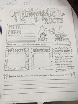 Metamorphic Rock Graphic Organizer, fun interactive notes for middle school students!