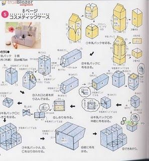 reciclagem_caixa_leite-blog-ensinar-aprender1.jpg (297×320)