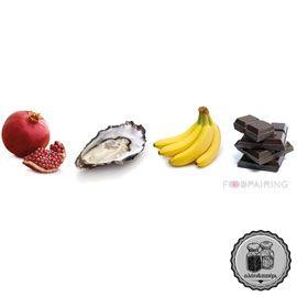 Γνωρίστε το Foodpairing