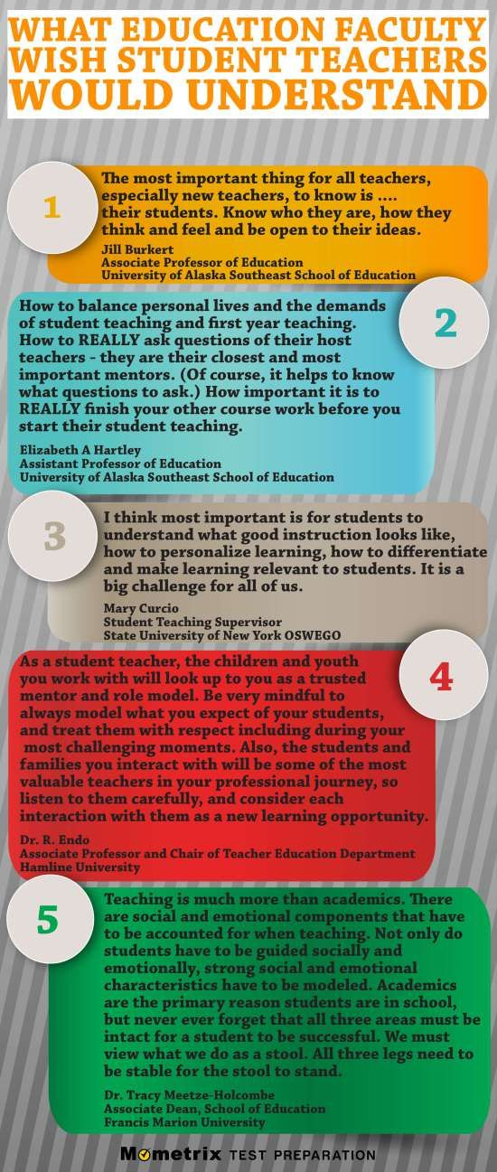 23 best entrance images on pinterest praxis study test prep and praxis core reading study guide by mometrix test preparation what education faculty wish student teachers would understand fandeluxe Images