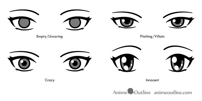 Anime Eyes Showing Different Types Of Personalities How To Draw Anime Eyes Anime Eyes Anime Drawings