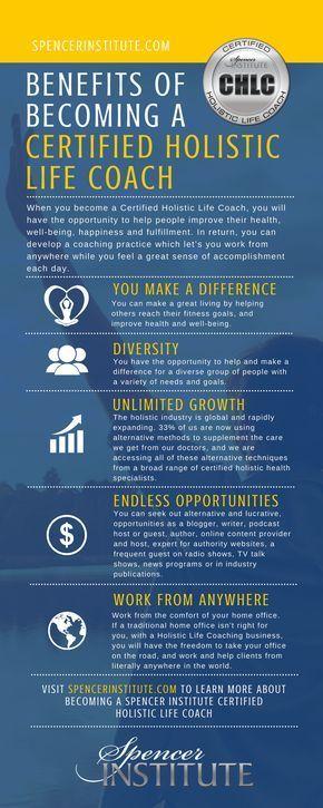 icf accredited leadership coach training | life coach | pinterest ...