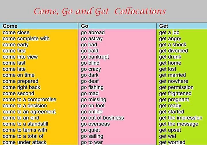 come  go and get collocations