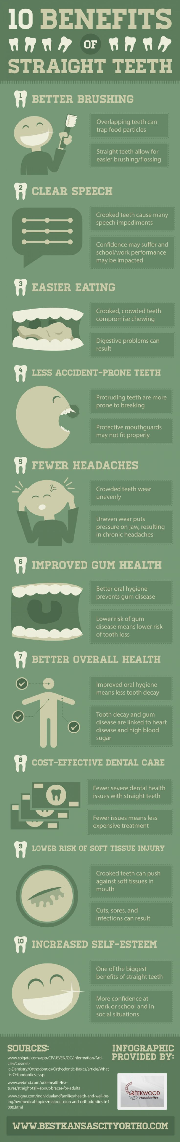 10 Benefits of Straight Teeth Infographic                                                                                                                                                                                 More