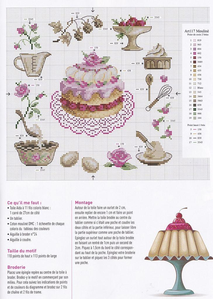"""DMC BK1089 the big cakes with roses """"Création Point de Croix № 51"""""""