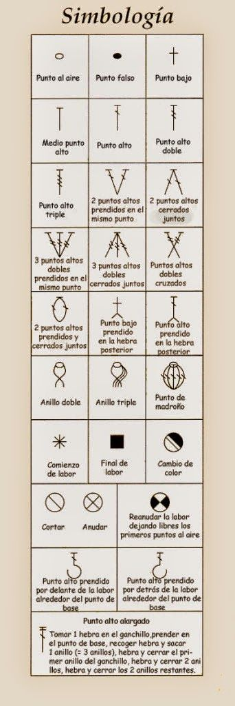 20 best consejos crochet y a dos agujas patrones images on Pinterest ...