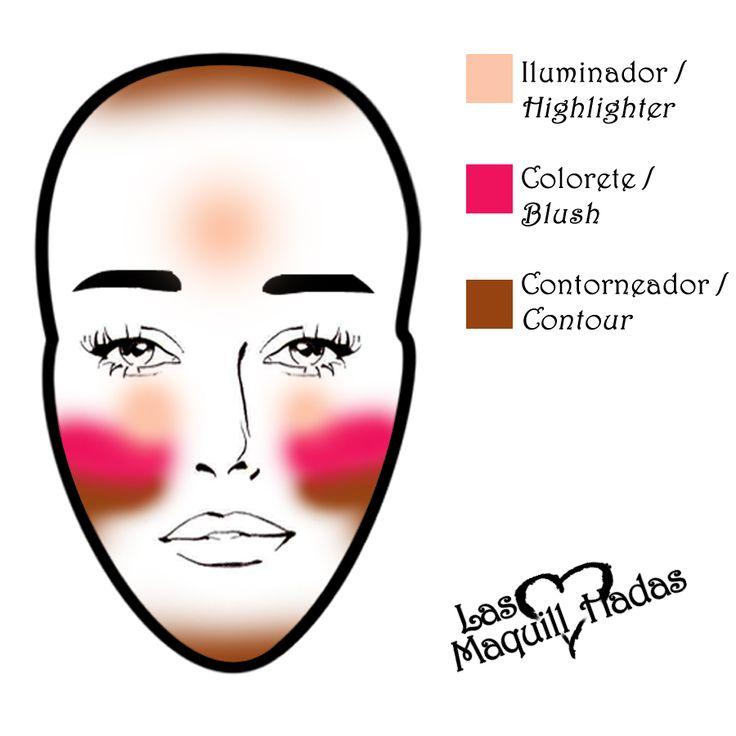 contouring an oblong face shape