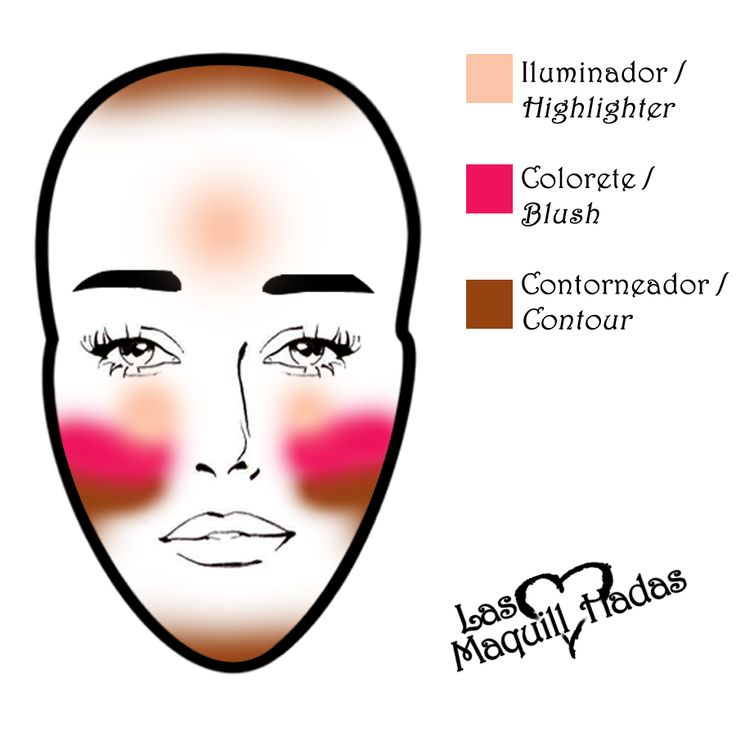 contouring an oblong face shape