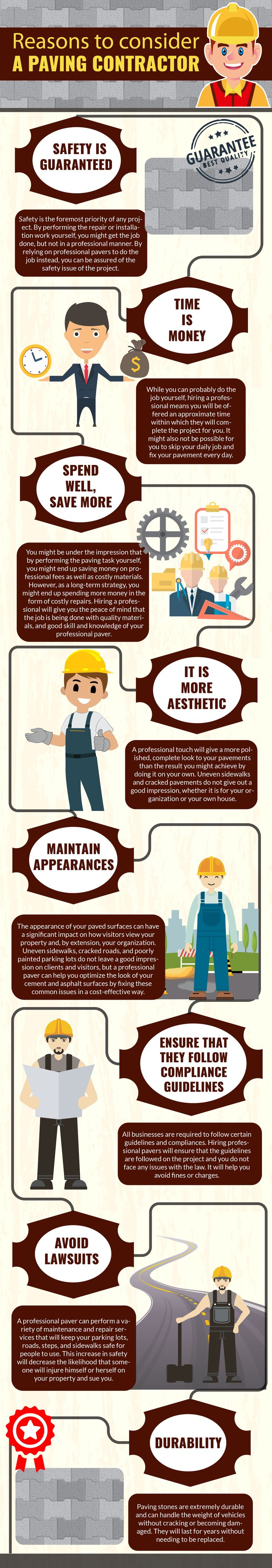 Reasons to Hire а Paving Contractor