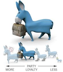 A New Guide to the Democratic Herd - Multimedia Feature - NYTimes.comMultimedia Features, Democrat Herd, Guide To