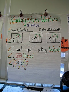 I love this kindergarten anchor chart for writing workshop