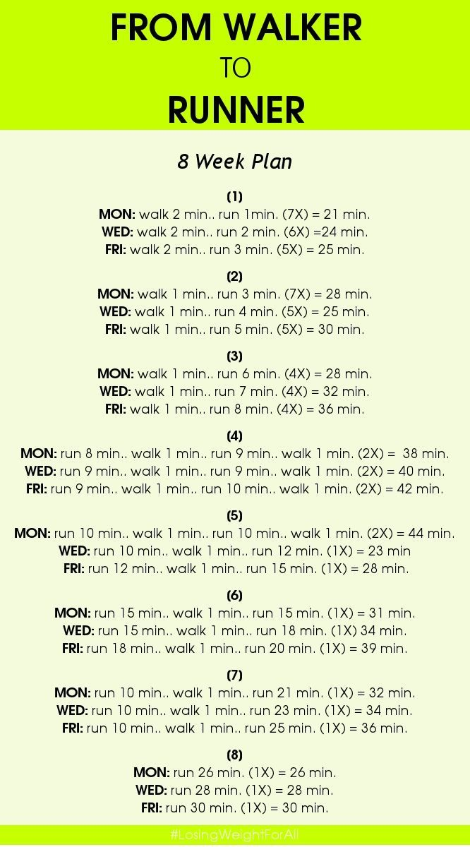 All about Weight loss www.bkgstory.com How to begin running, fitness, weight loss, walker, health #wei...