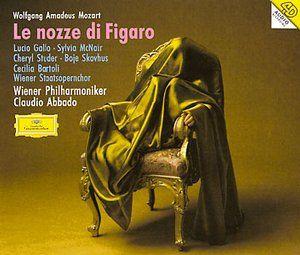 MOZART Nozze di Figaro - Abbado - Deutsche Grammophon