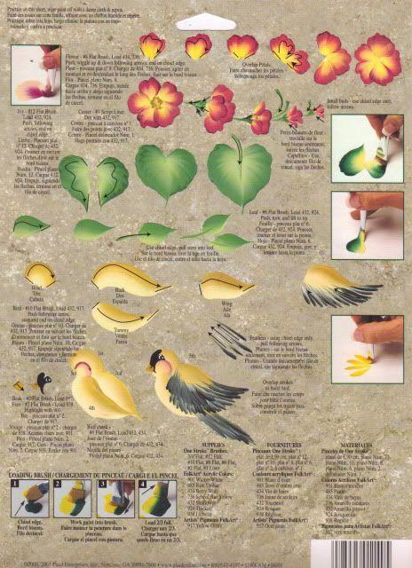 donna dewberry free patterns | Birdhouse Row 1140 RTG Worksheet by Donna Dewberry | eBay