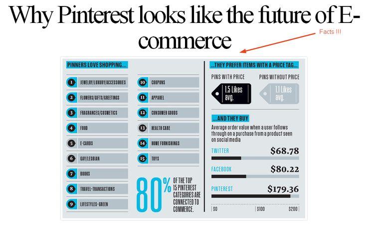 Pinterest marketing guide for Pinterest users
