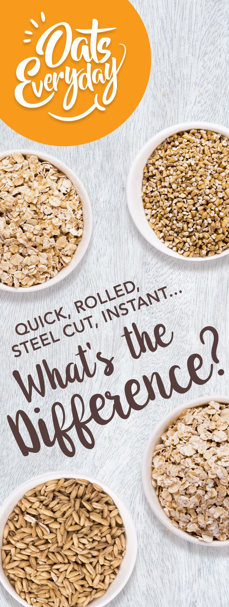 Quick, rolled, steel cut, instant – what's the difference? We give a breakdown of the many great types of oats.