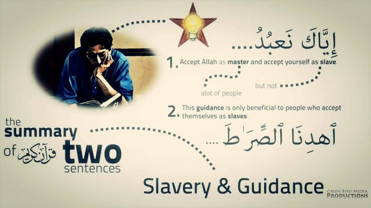 Referatet af Koranen - Nouman Ali Khan (Danske Undertekster)