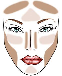 Face contouring :)