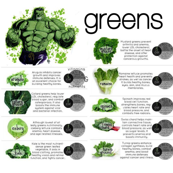Best 25+ Bodybuilding diet ideas on Pinterest   Bodybuilding ...