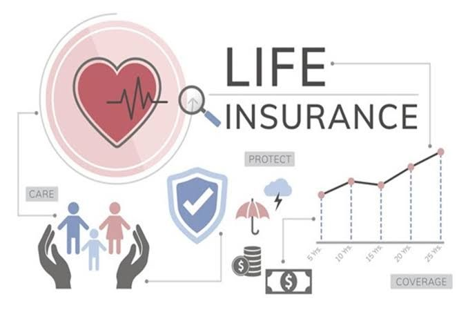 Insurance Companies That Start With A