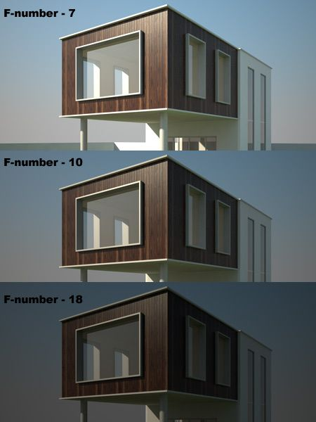 F-number vray camera