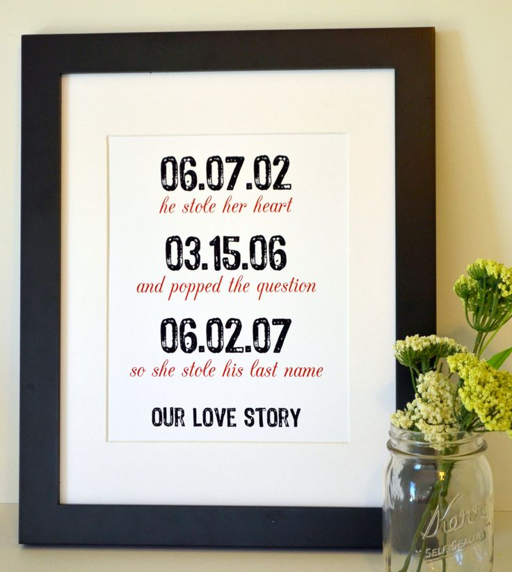 Wedding sign 11x14 print- our love story- he stole her heart- stole his last name- important dates- subway art- anniversary gift. $15.00, via Etsy.