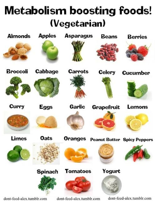 Different Metabolism boosting foods and ideas #health #weightloss #diet