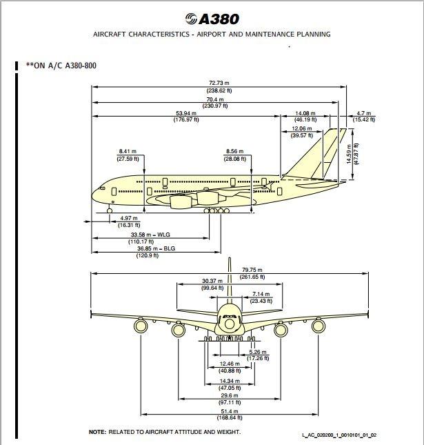 manual airbus a320 español pdf
