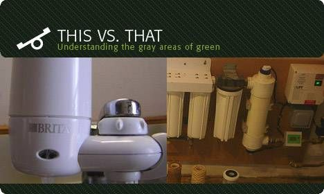 Buying a Water Filtration System: Determining Which System Is Best for You : TreeHugger