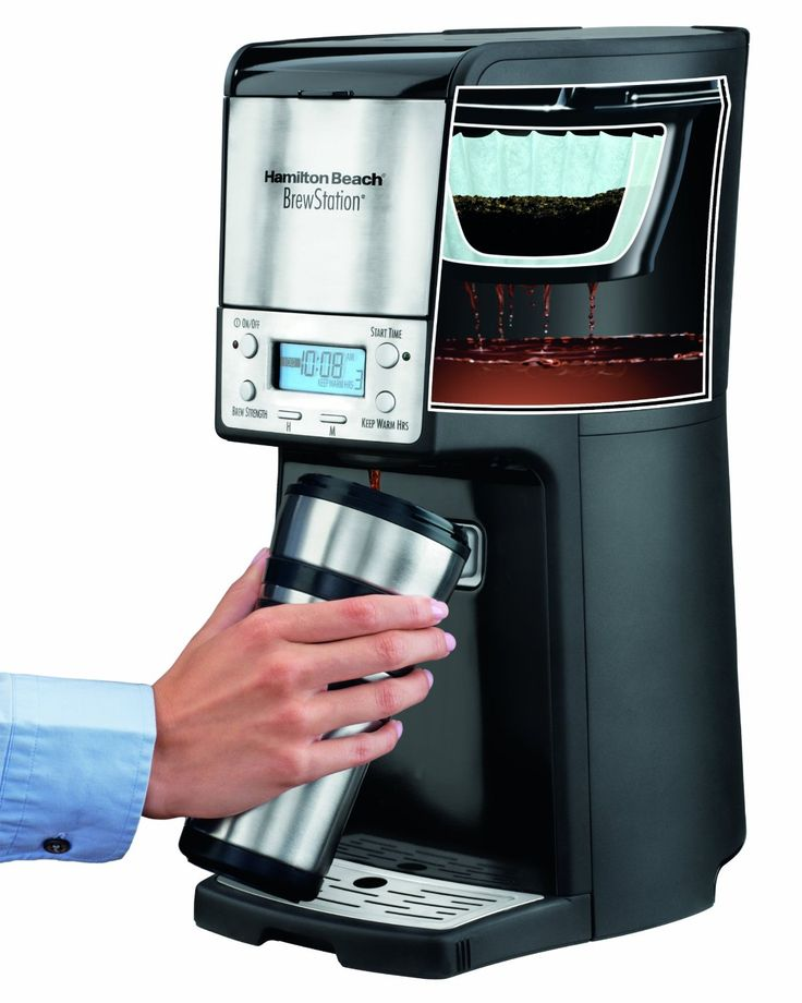 Best Home Coffee Machines 2016 Reviews
