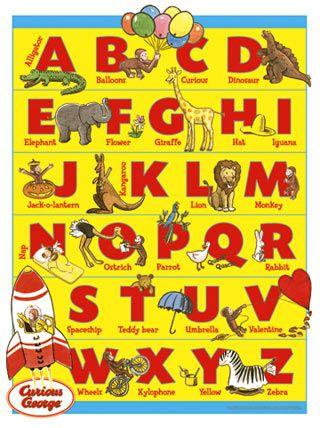 Curious George Themed Nursery Decor: Curious George Alphabet Poster Wall Art Print